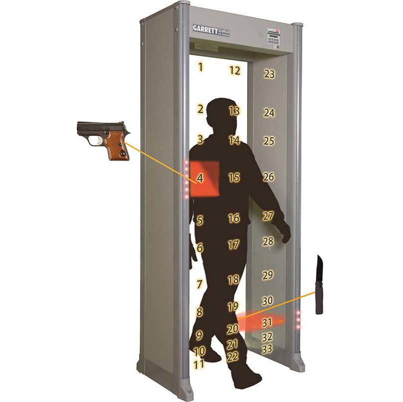 PD 6500i Metal Detector